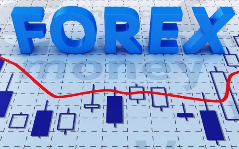 Futures Market Basics